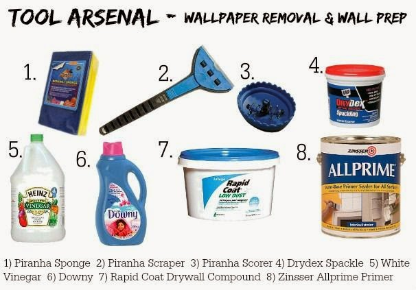 Wallpaper Removal Tool Arsenal
