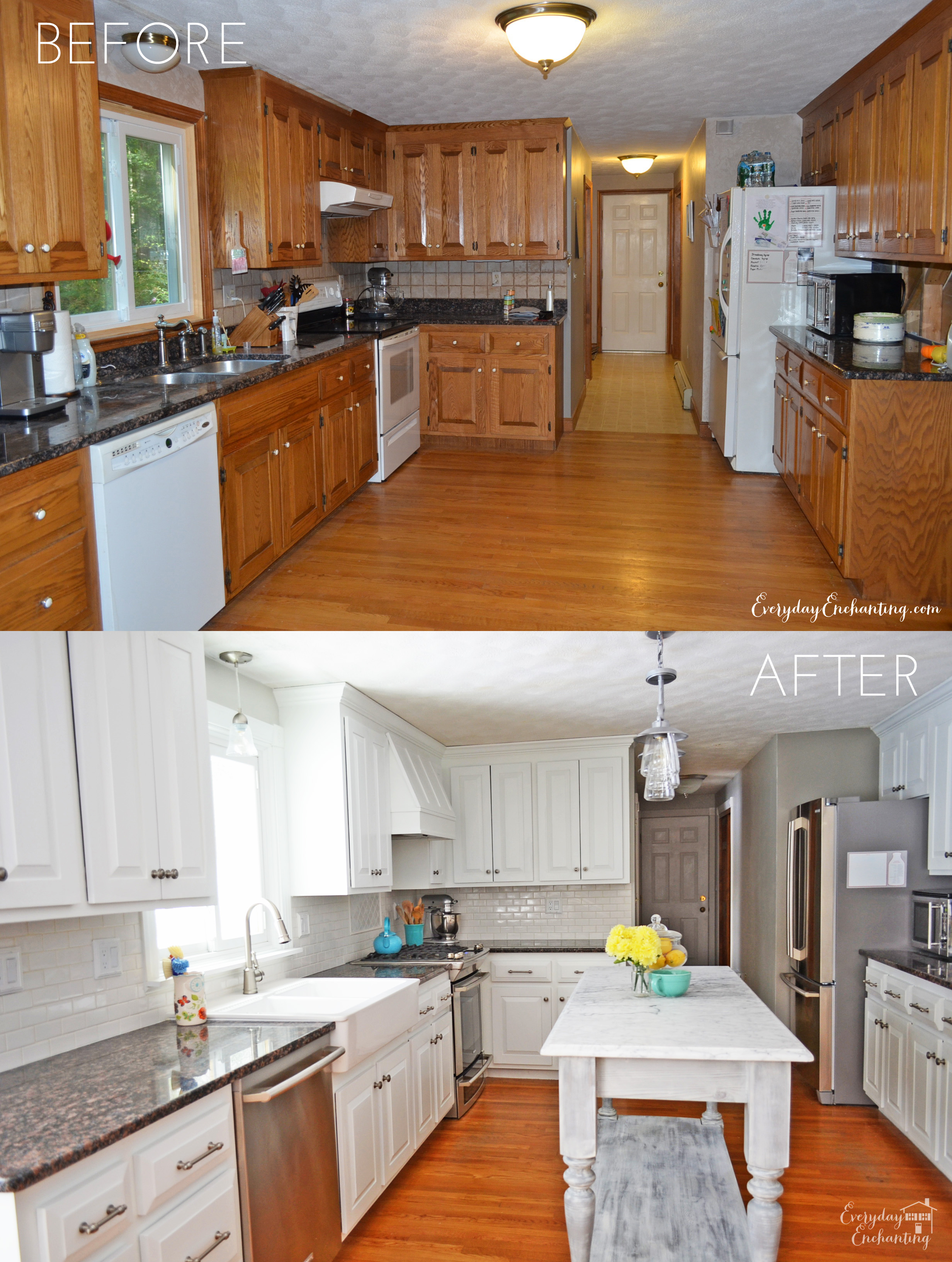 Update Your Kitchen Thinking Hinges Evolution Of Style - What kind of paint for kitchen cabinets