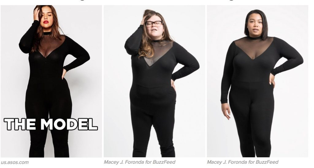 Plus Size Model vs. Real Plus Size Women